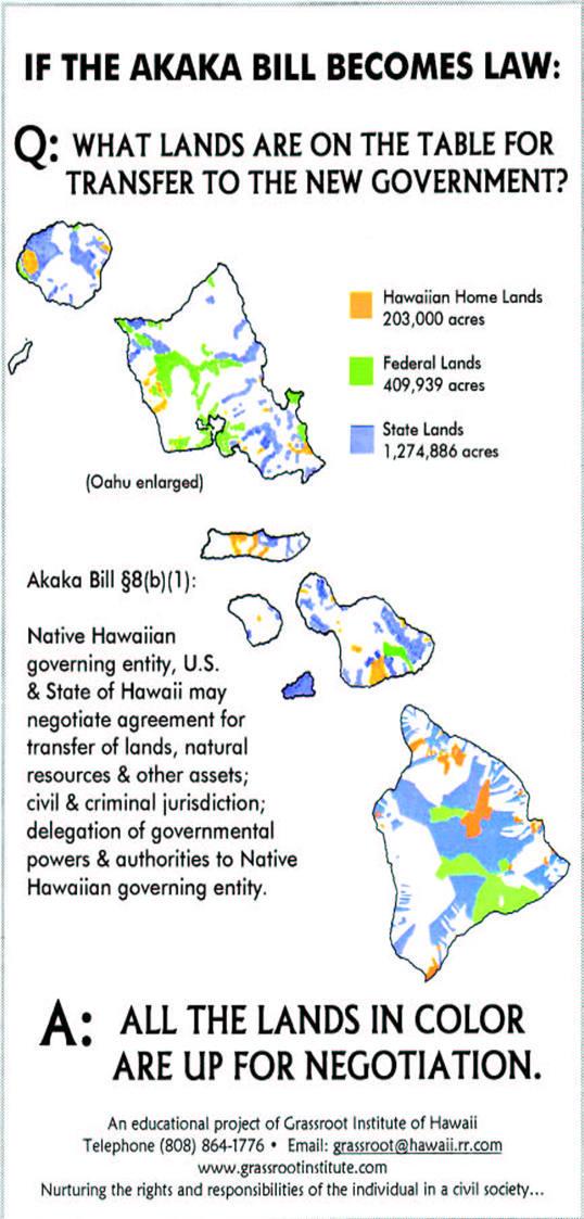 Akaka Bill Land Map